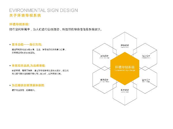 千未标识环境导视系统设计